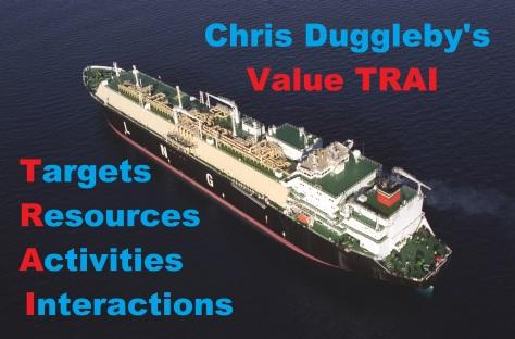 The Value TRAI (photo courtesy of BP p.l.c.)
