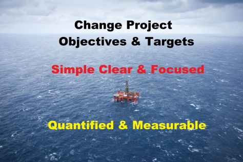 Change Objectives - Simple Clear & Fucused (photo courtesy of BP p.l.c.)