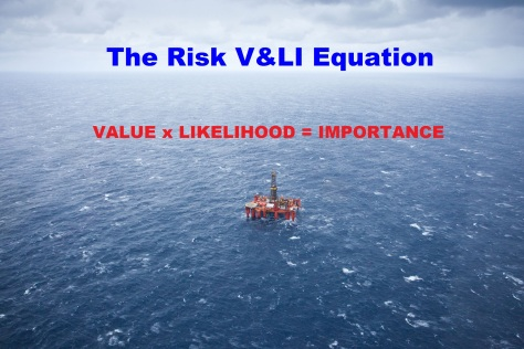 Use business continuity risk value and likelihood to obtain an estimate of risk importance (photo courtesy of BP p.l.c.)